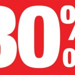 Exclusive 30% OFF for All Spyke Motorcycle Boots